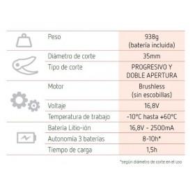 TIJERA ELÉCTRICA DE PODA ARVIPO PS32